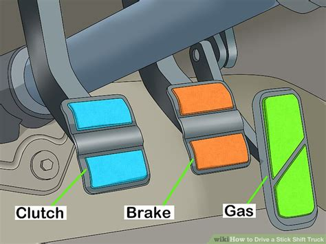 How To Drive A Stick Shift Car For Beginners by How To Drive Stick Shift Diagram Diagram