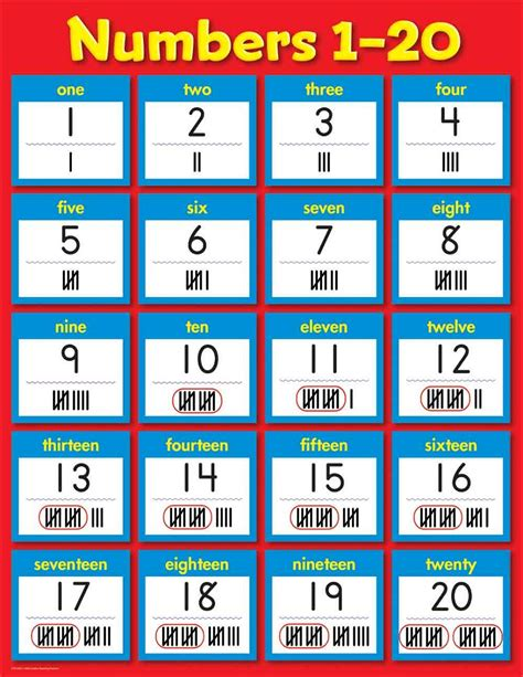 1 20 number chart for preschool activity shelter 507 | 1 20 number chart colour