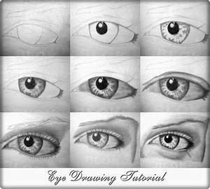 Eye drawing tutorial   Tutorials   Pinterest