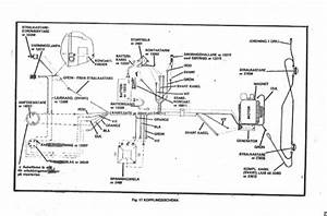 Wards Gilson Wiring Diagram Magneto