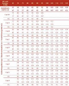 Oberweite Berechnen : bh gr e tabelle bh gr entabellen bh gr en bh beratung jetzt bh gr e ermitteln ulla popken la ~ Themetempest.com Abrechnung