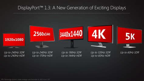 Amd Talks Freesync In 2016, Displayport 1.3, Hdmi 2.0a
