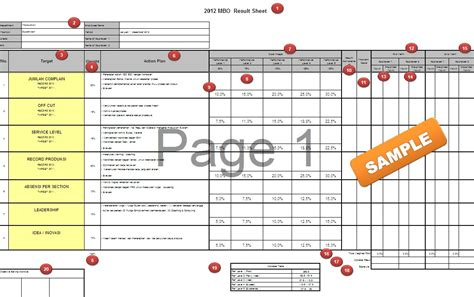 manage by objective template implementasi management by objective mbo kukkoblock templates