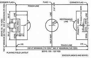 Men U0026 39 S And Boy U0026 39 S Soccer Field Layout With Flag And Goal Post Details