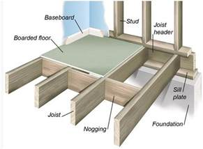 how to build a floor for a house woodworking plans how to build wood floor pdf plans