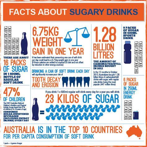 sugar tax australias sugary drink consumption