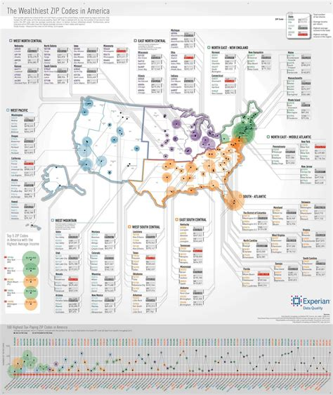 Experian Help Desk Number by The Wealthiest Zip Codes In America The Washington Post