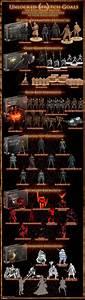 Dark Souls The Board Game Kickstarter Kampagne Neigt