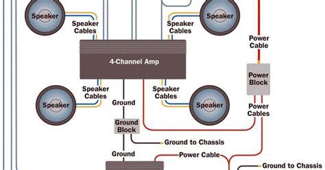 Amplifier Wiring Diagram Look Cars