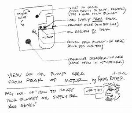 Shovelhead Oil Pump Question