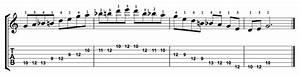 G Major Blues Scale