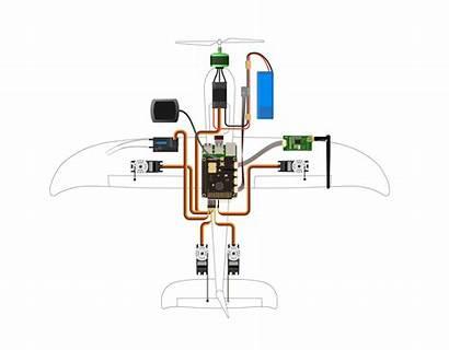 Setup Navio2 Plane Typical Ardupilot Pi Raspberry