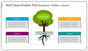 Branching Structures And Root Cause Analysis Presented