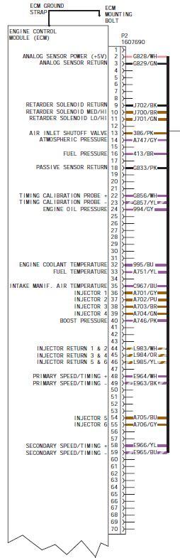 Cat Pin Ecm Diagnostic Help Truckersreport