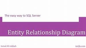 4  Intro To Sql Server  Erd