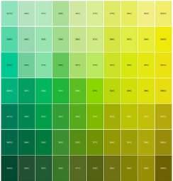 Pantone Green PMS Color Chart