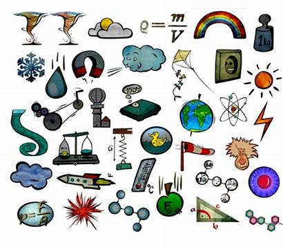 Science Integrated Physics Clipart Elements Graphics Clip