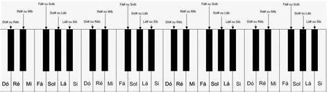 si鑒e de piano mapa de notas teclado e ou piano