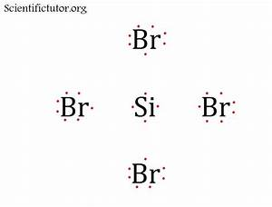 Chem  U2013 Filling In The Valence Electrons Of An Electron Dot