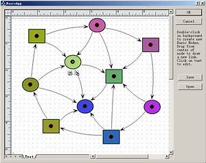 Graph Layout  Graph Layout Library  Graph Layout Control  C   Source Code   Net  Graph Drawing