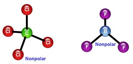 Nonpolar Molecule  Definition, List,properties & Examples Chemistry@tutorvistacom
