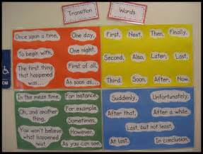 Good Transition Words for Stories
