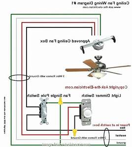Ceiling  Wiring Diagram  Wire Practical Hunter Ceiling