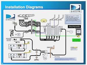 Swm Directv Wiring Diagram  U2013 Moesappaloosas Com