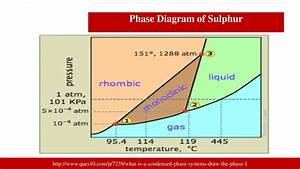 Critical Point On Phase Diagram  U2014 Untpikapps