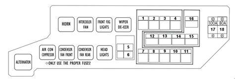 Mitsubishi Delica Fuse Box Diagram Auto Genius