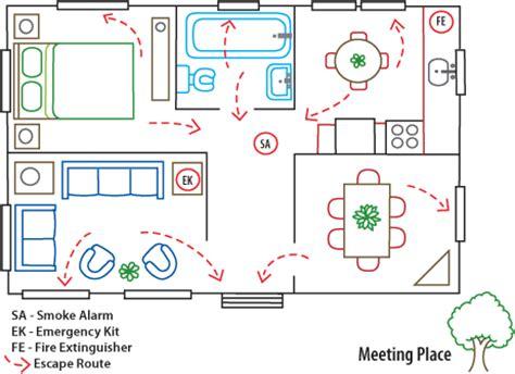 tornado emergency plan template before an emergency city of guelph