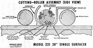 Powermatic Planer Parts  Plans For Wood Gun Cabinet