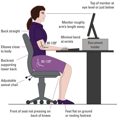 small computer desks for home workplace ergonomic assessment australiawide