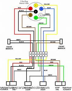 Gore Trailer Wiring Diagram