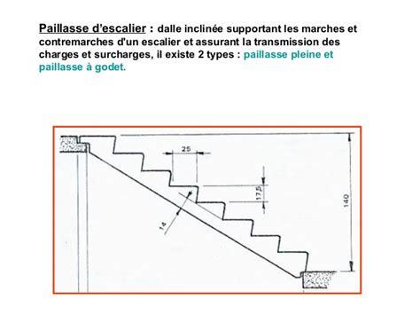 hauteur standard bureau hauteur marche escalier standard 28 images escalier