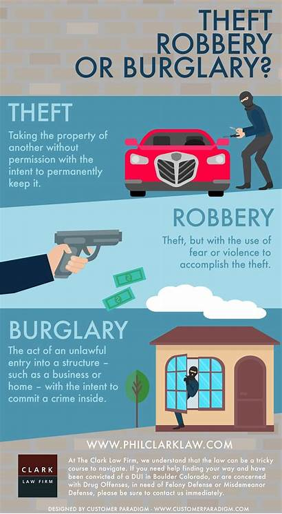 Robbery Burglary Theft Infographic Difference Between Law