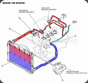 I Love Car  Sistem Penyejukan Enjin  Asas