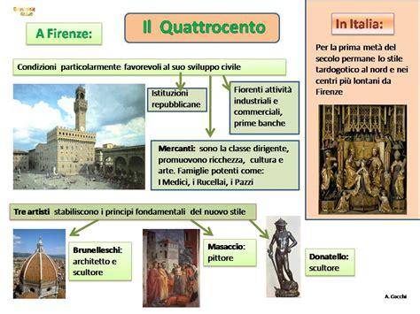 Test Di Storia Dell Arte by La Storia Dell Arte A Scuola Storia Dell Arte