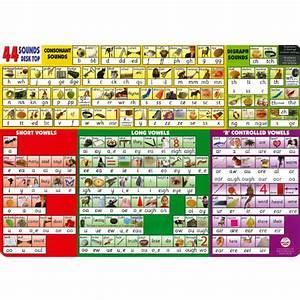 English Charts P15 44 Sounds Desktop Chart