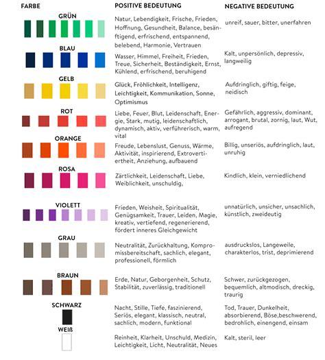 farben und ihre wirkung corporate colours warum tragen farben zum erfolg deiner