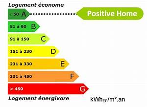classe energie maison classe energie le calcul dpe du With classe energie appartement c est quoi