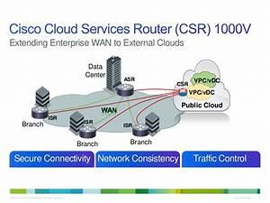 Cisco Cloud Intelligent Network - Cloud Services Router