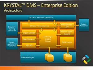 krystaltm document management system enterprise edition With document management system architecture