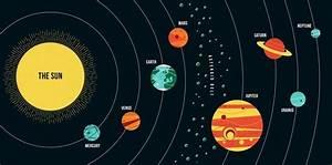 Bubble Diagram Space