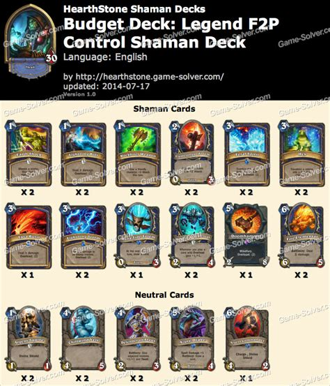 Budget Deck  All About Hearthstone By Gamesolvercom