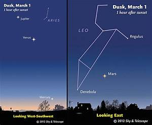 See 5 Bright Planets In Night Sky U2014first Time In 8 Years