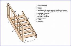Holz Ausbessern Aussen : treppe selber bauen aussen holz hauptdesign ~ Lizthompson.info Haus und Dekorationen