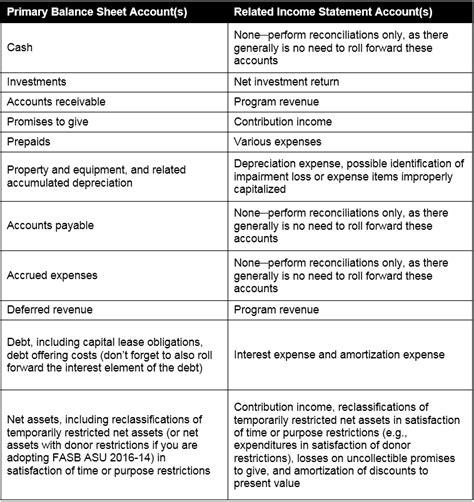 steps  planning  successful   profit audit