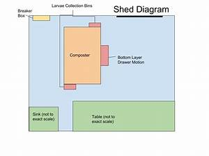 Wiring Diagram For Shed