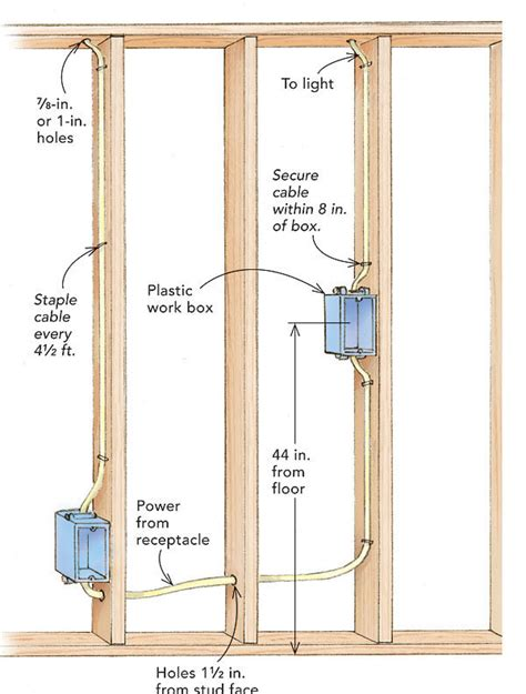 how to wire a switch box homebuilding